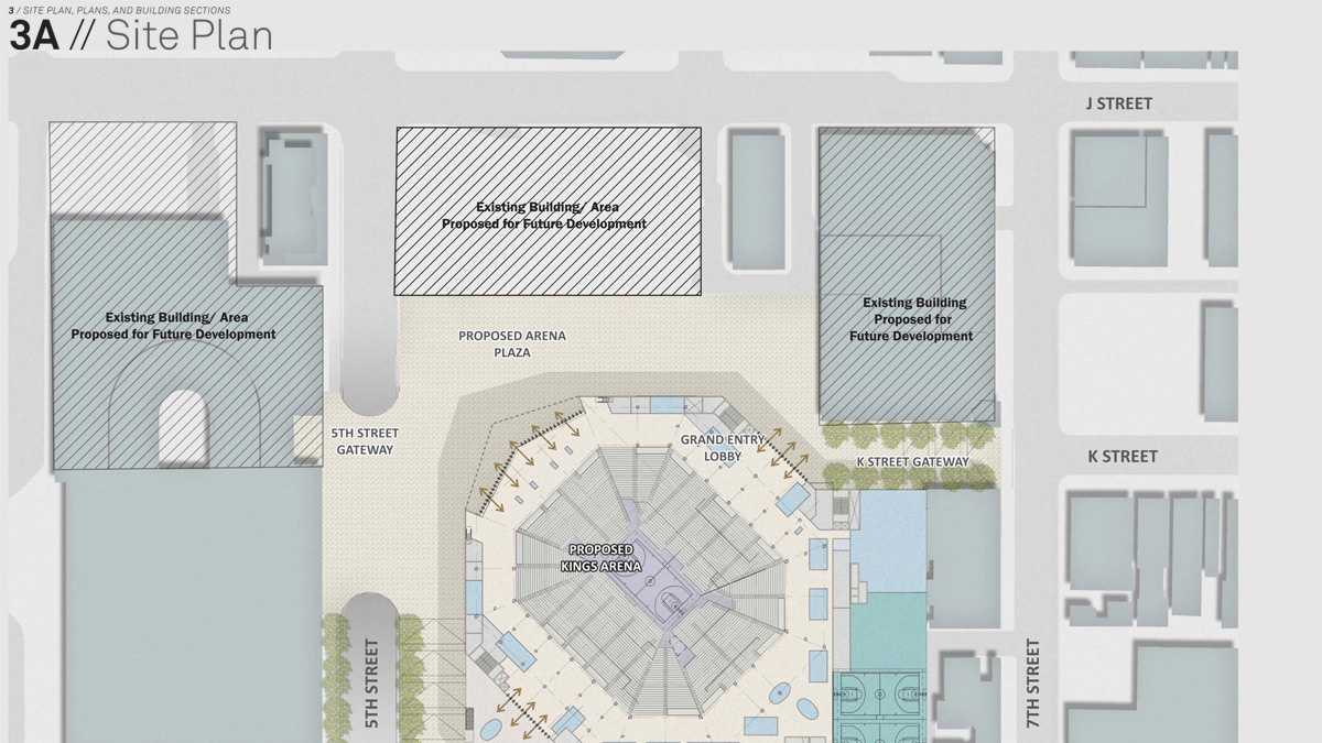 Plan submitted by Kings to build new arena in downtown Sacramento.