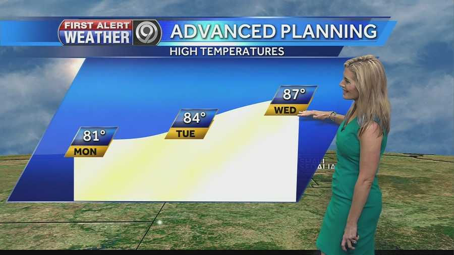 KMBC's Erin Little tells us how warm it'll get this week and when we could see some rain.