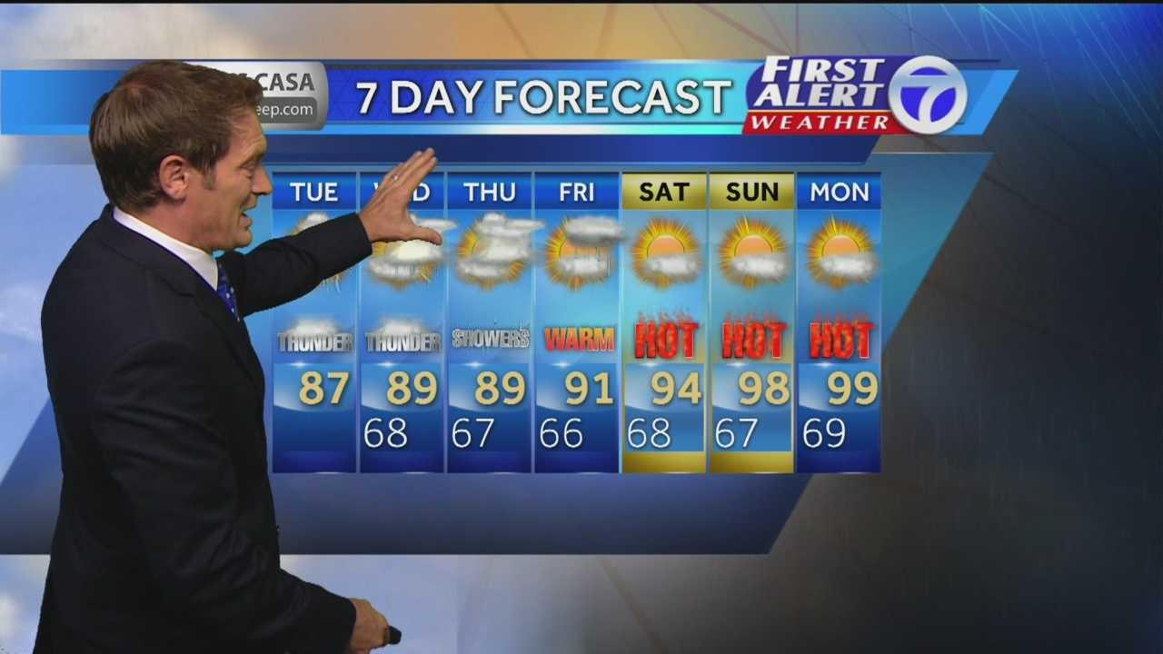 Storm Chances Continue today and tomorrow, conditions clear up for the rest of the week