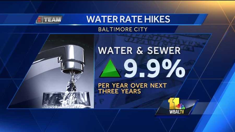 The Baltimore Board of Estimates voted Wednesday to approve a 9 percent per year water rate hike.