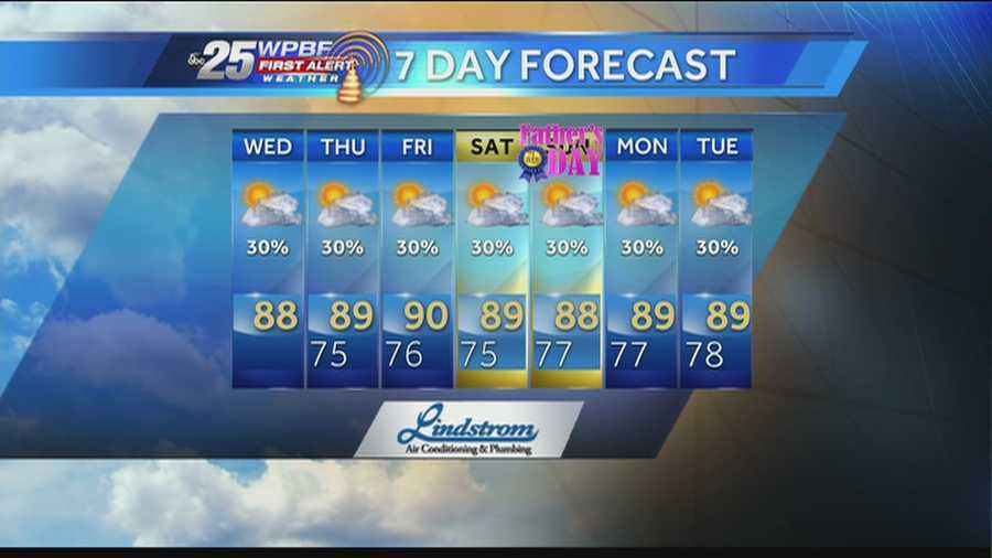 Sandra says a typical summer weather pattern hangs around, with high heat and humidity plus a chance for afternoon showers.