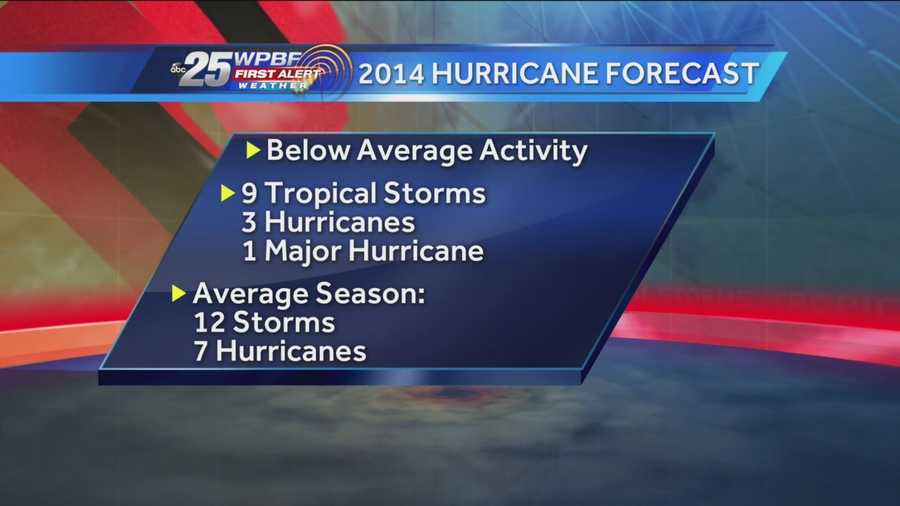 Felicia says new projections released Thursday are calling for a quieter-than-normal Atlantic hurricane season this year.
