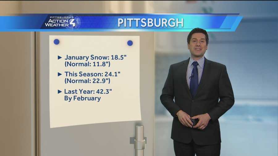 Pittsburgh's Action Weather Meteorologist Steve MacLaughlin has a look back at January and how much snow fell, how cold it got, comparing to previous years, and what we can expect for February.