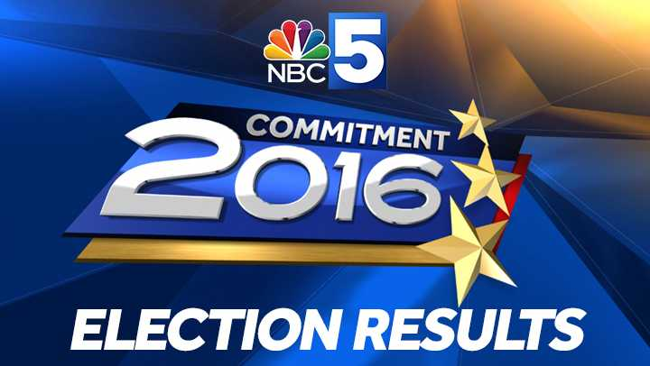 all election results