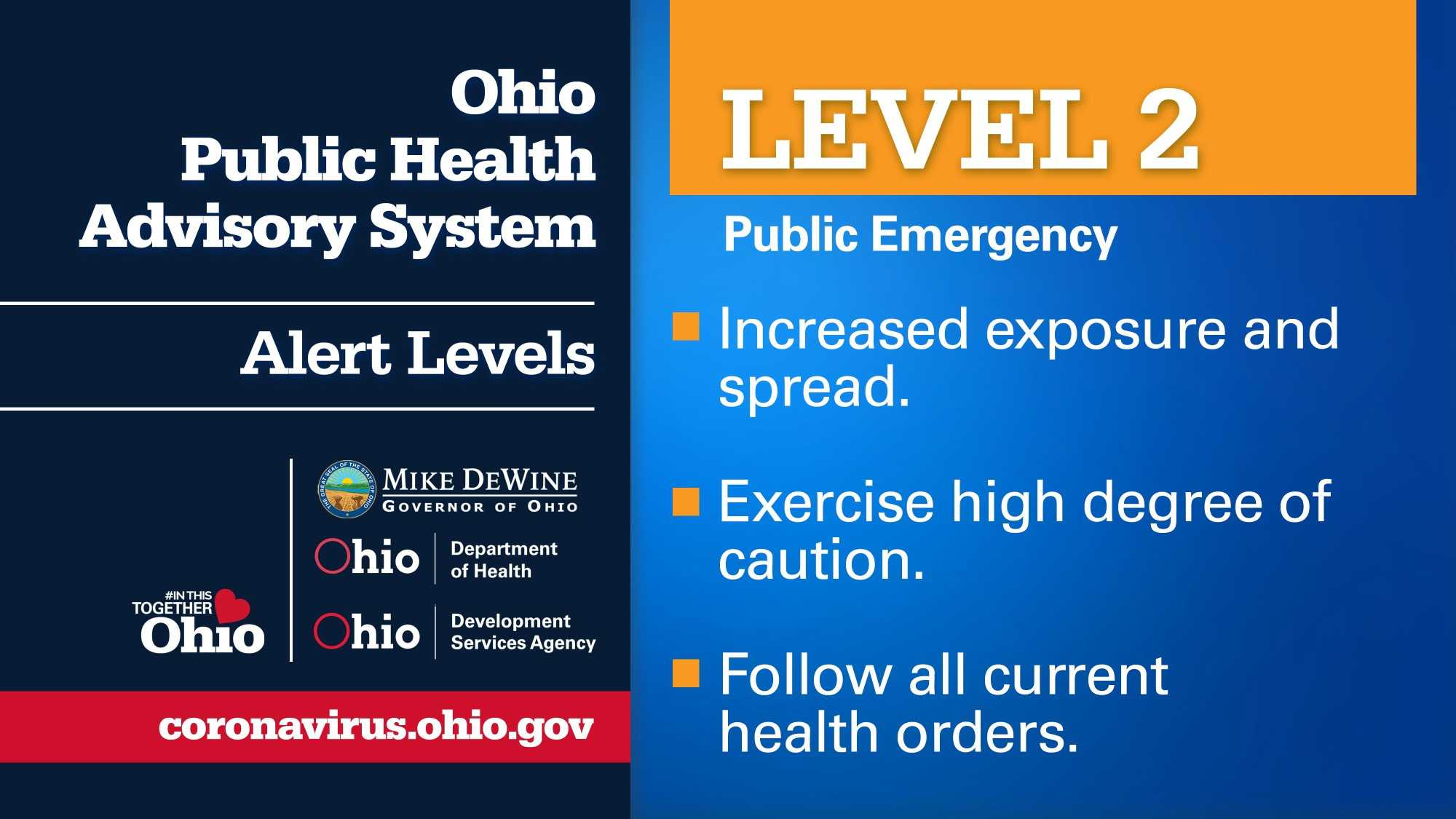 8 Ohio Counties Now Purple On State S Covid 19 Advisory System 3 On Watch List