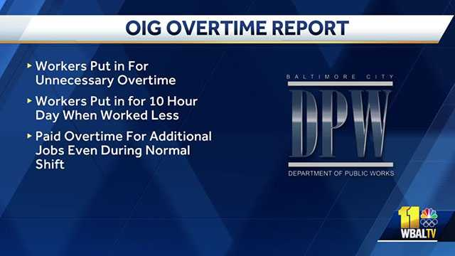 OIG Overtime report