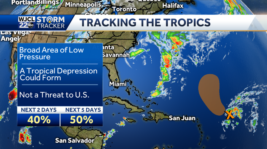 Tracking the Tropics