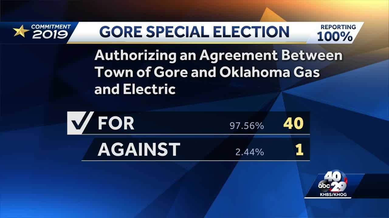 Gore voters approve electric agreement thumbnail